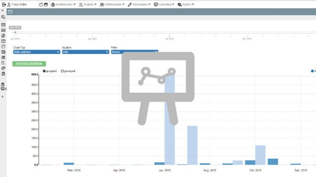 Analyse Reporting Alerts